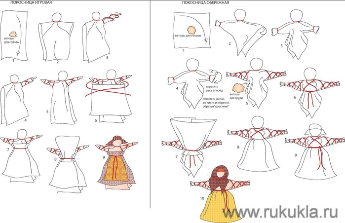 Как сшить тряпичную куклу самым простым способом