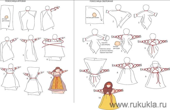 Изготовление кукол оберегов своими руками мастер класс 47