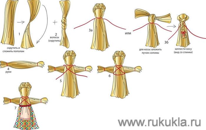 Как сделать кукла из соломы своими руками