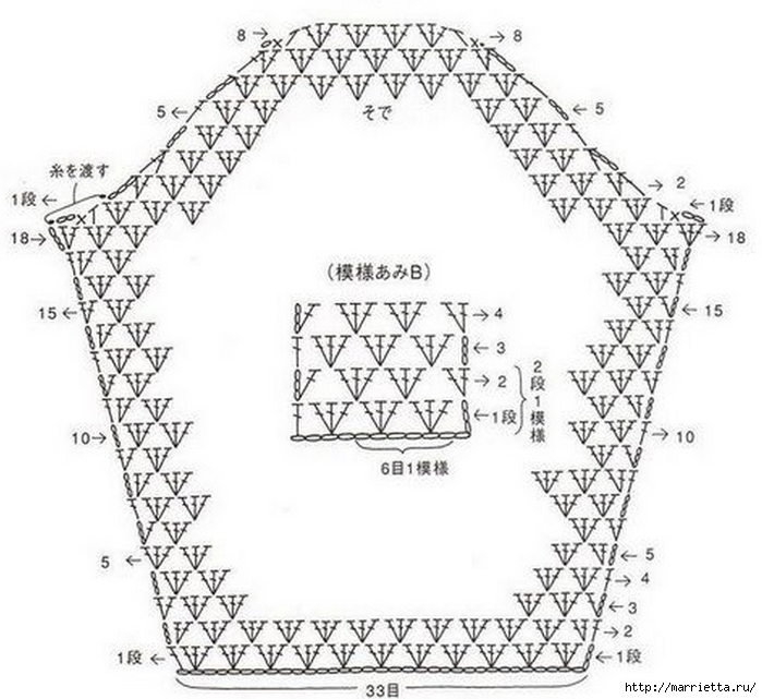 Платье для девочки крючком (2) (700x641, 214Kb)