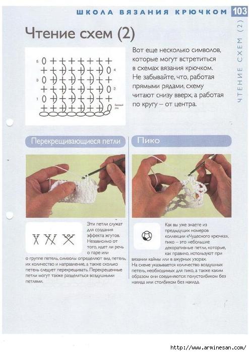 Как читать описание для вязания спицами