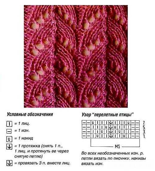 Вязание на спицах картинки с описанием вязания