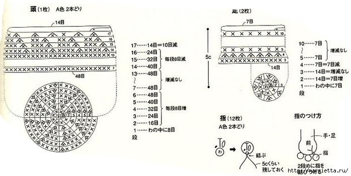 Амигурами. Улитки и лягушка (3) (700x350, 155Kb)