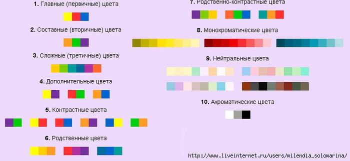 Основные Правила Сочетания Цветов В Одежде