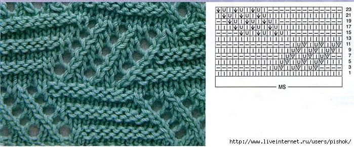 Вязание тапочки спицами на 2х спицах