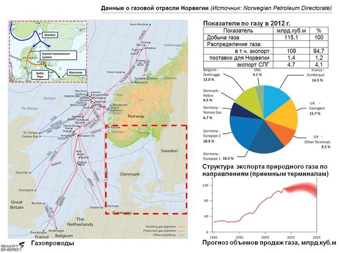 Газ в Норвегии 11218932253_5fdb151665_o (700x520, 123Kb)