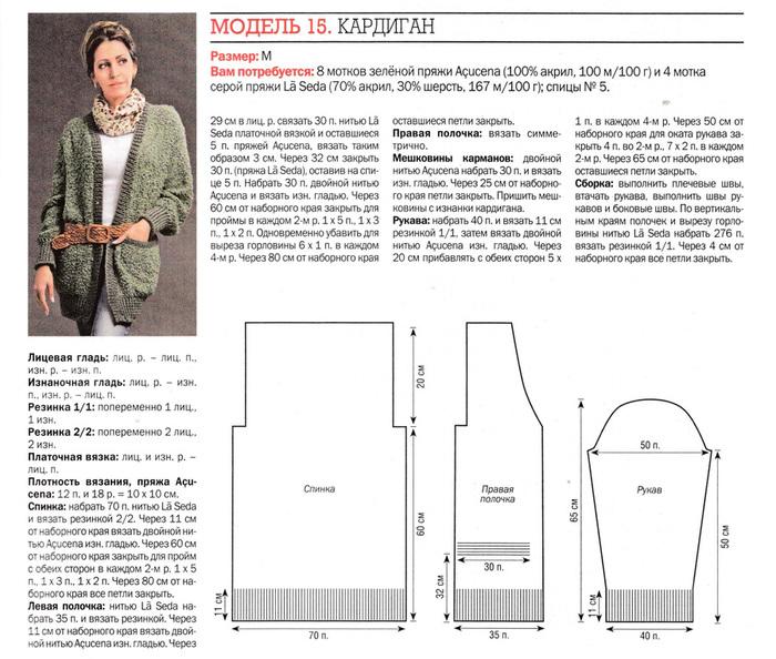 Подробное описание вязания кардигана на размер 56 23