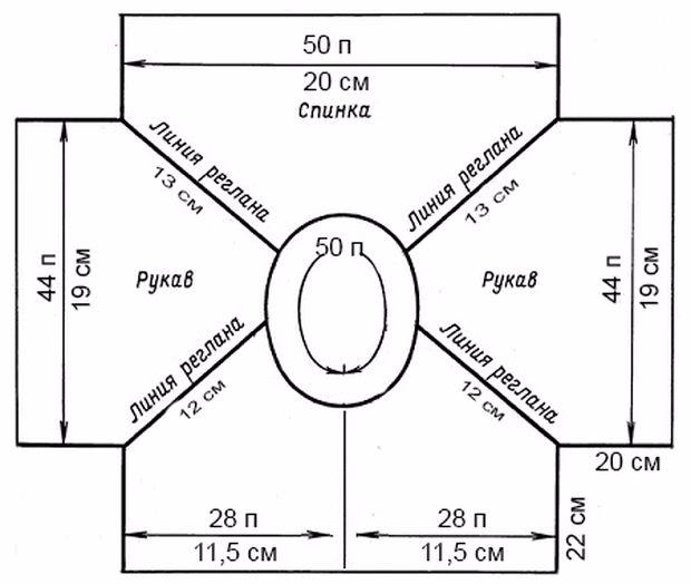 kofta-malisham-reglan-f-shema (620x524, 131Kb)