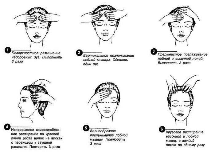 "alt=""Польза массажа головы для роста волос и для здоровья""/2835299_Polza_massaja_golovi_dlya_volos_i_dlya_zdorovya4 (700x494, 87Kb)"