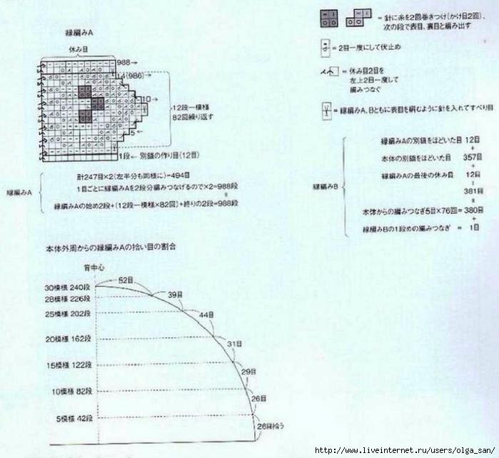 жжжжжжжж (700x642, 253Kb)