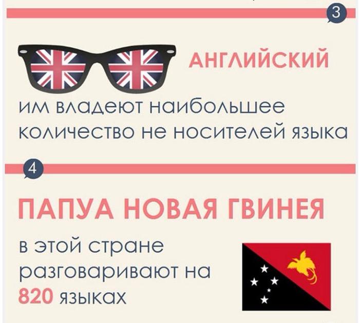 10 интересных фактов о языках2 (700x629, 283Kb)