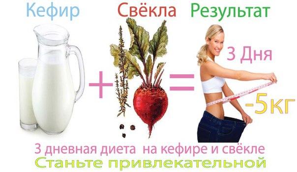 Свекольная диета отзывы