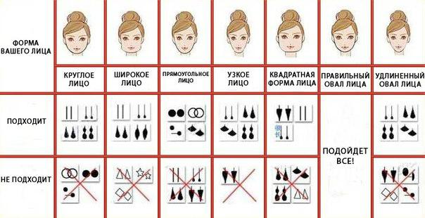 Vybiraem-serezhki-pravilno (604x310, 159Kb)