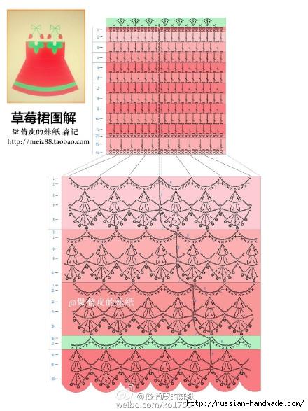 Клубнички крючком. Вяжем сарафан для девочки (3) (440x587, 195Kb)