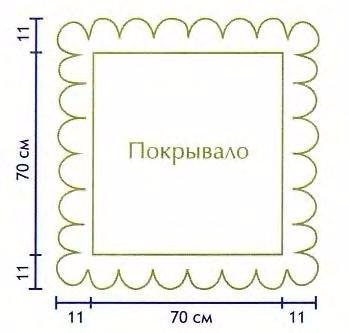 1360403136_razmer-svyazannogo-pleda (349x333, 68Kb)