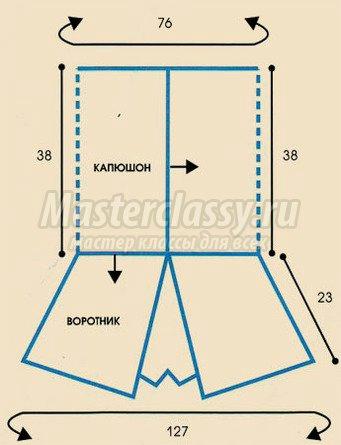 РєСѓРє (3) (341x445, 107Kb)
