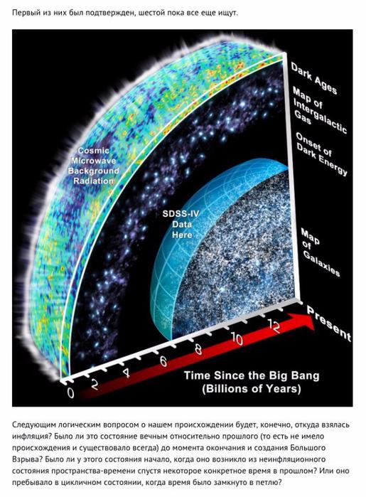 Физики должны признать. не на все вопросы в этой Вселенной мы найдем ответ5 (515x700, 335Kb)