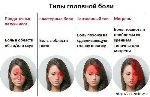 5283370_golovnaya_bol_ (500x325, 85Kb)