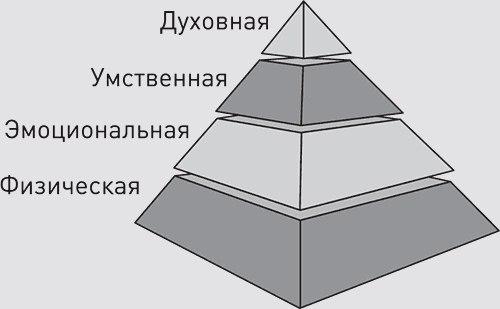 9 (500x309, 19Kb)