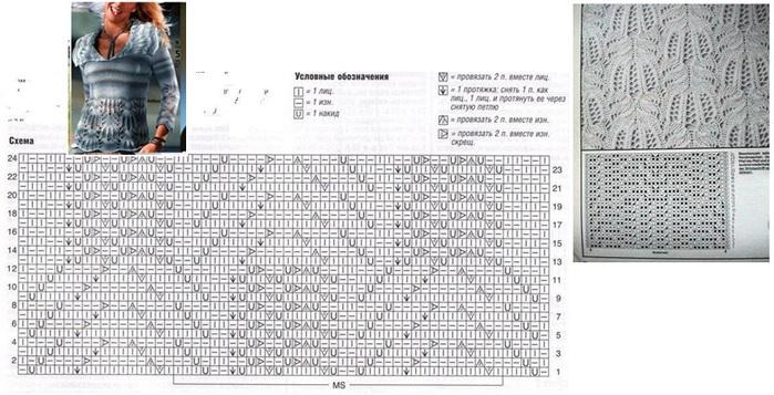 Вязание на спицах схема медвежьи лапки 543