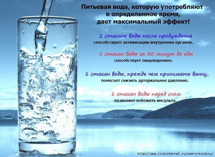 Детская вода архызик