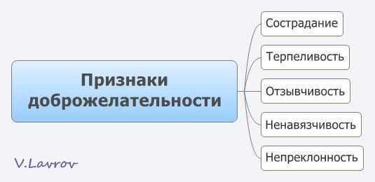 5954460_Priznaki_dobrojelatelnosti (535x260, 15Kb)