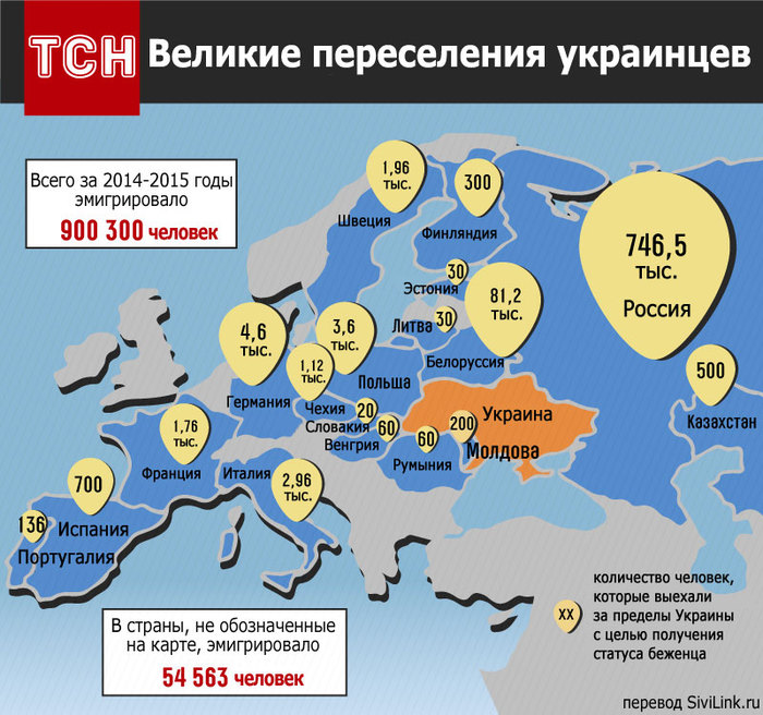 ukr-migration (700x656, 132Kb)