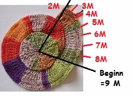 10stitchspirale-1 (270x195, 74Kb)
