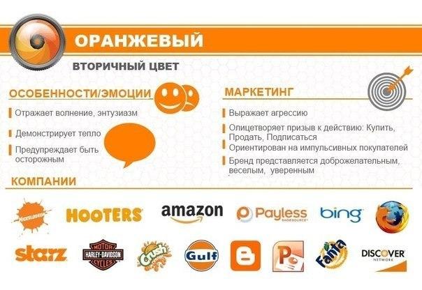 orange (604x416, 56Kb)