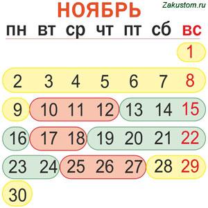 мастерские лунный календарь ноября 2015 меняется стул ребенка