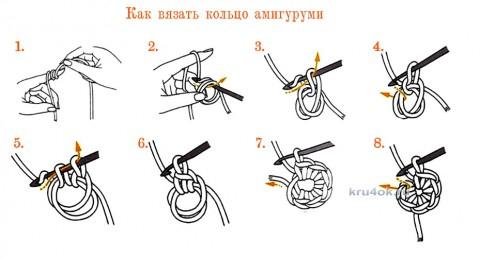 kru4ok-ru-master-klass-valentiny-litvinovoy-po-vyazaniyu-kryuchkom-detskoy-shapochki-panamochki-207545-480x258 (480x258, 75Kb)