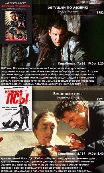 20 культовых фильмов (365x604, 261Kb)