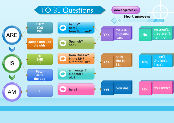 3769678_to_be_questions_mind_map1024x724 (700x494, 128Kb)