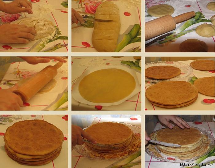 Торты рецепт пошаговый рецепт пошаговый
