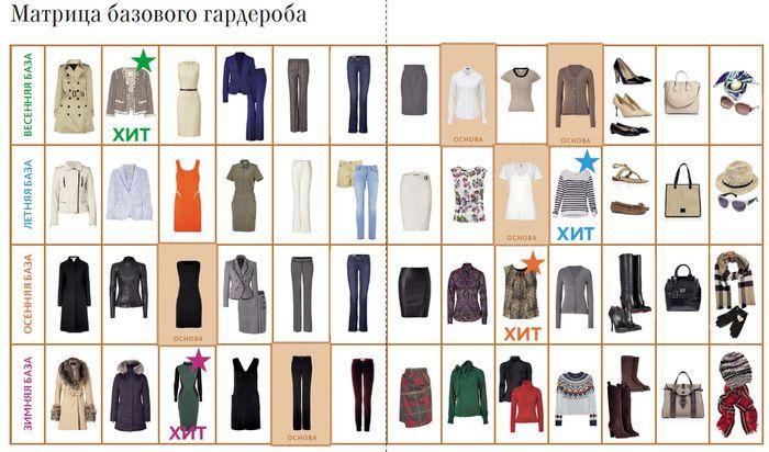 5852415_matricabazovogogarderoba (700x412, 64Kb)