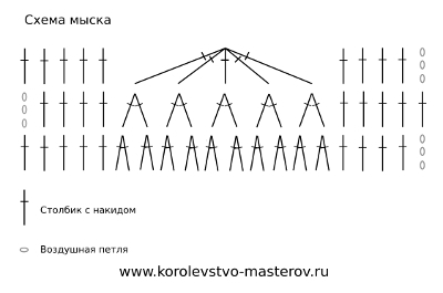 sxemamiska2 (400x265, 45Kb)