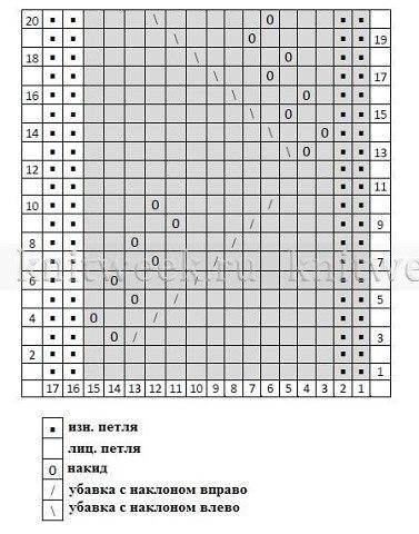 3 (377x480, 124Kb)