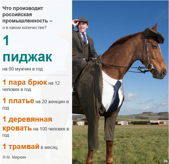 proizvodstwo_rossia (593x577, 503Kb)