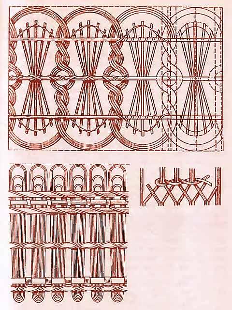 Газетное плетение схемы
