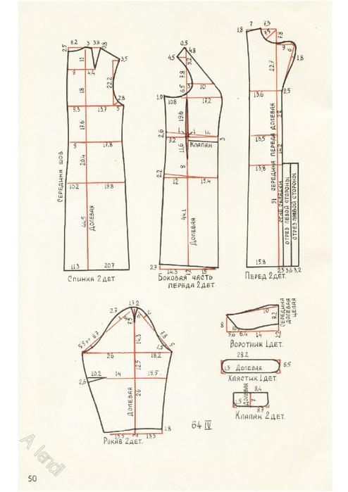 Как сделать выкройку платья 56 размер