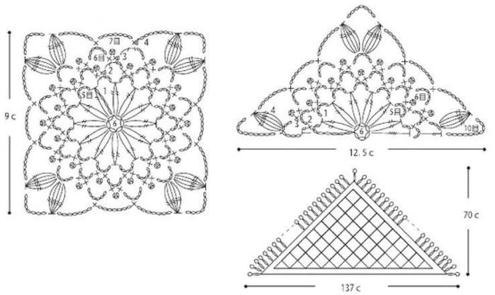shal-s-bahromoj-iz-monetok1 (700x417, 124Kb)