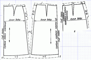 Припуски на прямую юбку