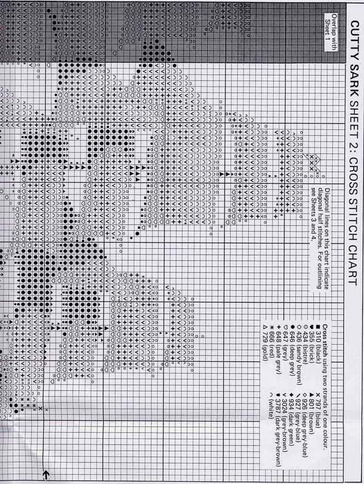 CCS263 Cutty Sark_chart02 (525x698, 111 Kb)