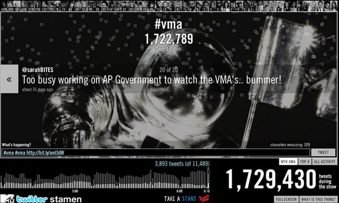 отличный сервис от MTV