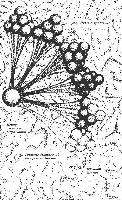 космос1 (400x657, 110 Kb)