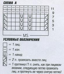 (221x256, 15Kb)