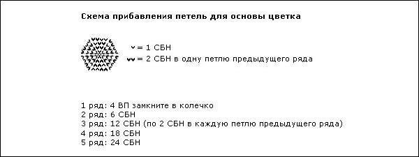 Schema (600x225, 20 Kb)