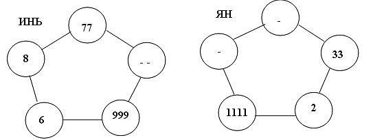 (543x205, 20Kb)