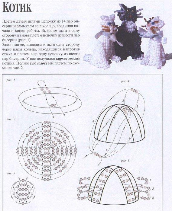 схема плетения котенка из