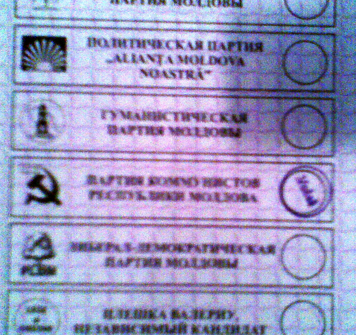 голосование, выборы, результаты, молдова 2010